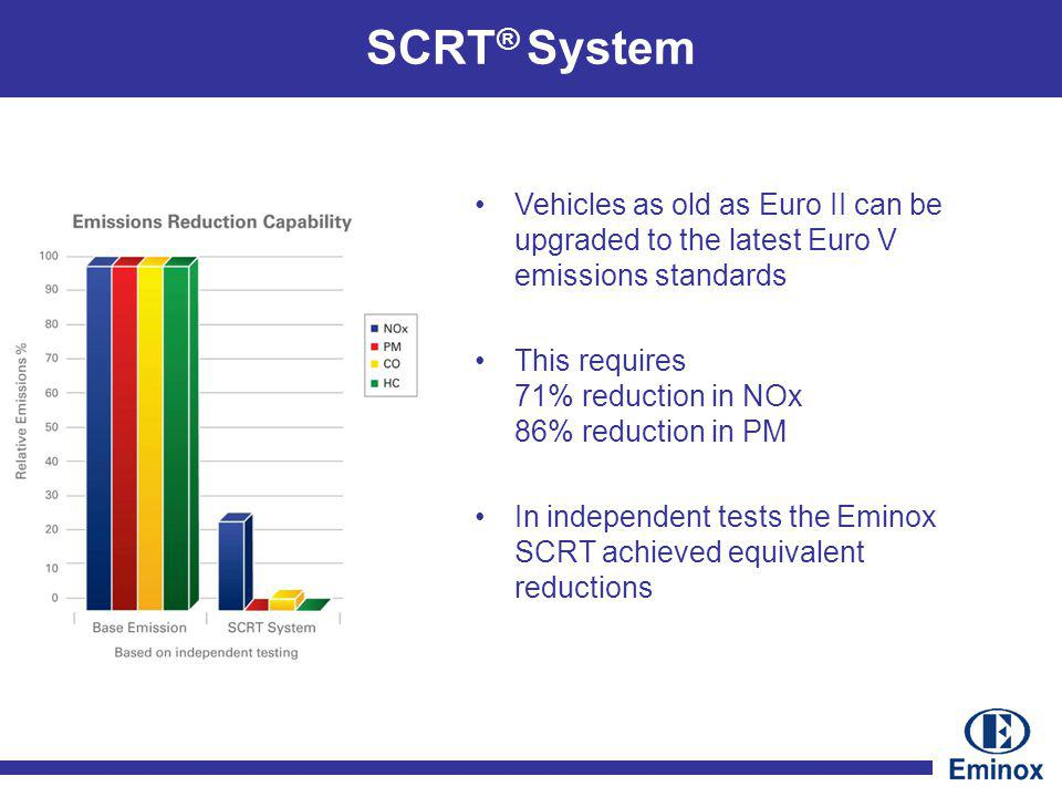 SCRT ® System Vehicles as old as Euro II can be upgraded to the latest Euro V emissions standards This requires 71% reduction in NOx 86% reduction in