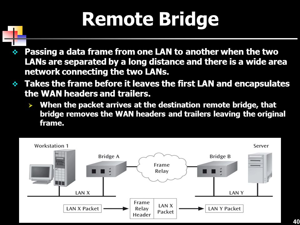 40 Remote Bridge Passing a data frame from one LAN to another when the two LANs are separated by a long distance and there is a wide area network conn