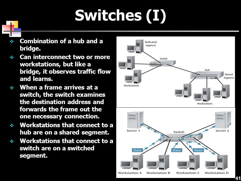 41 Switches (I) Combination of a hub and a bridge. Can interconnect two or more workstations, but like a bridge, it observes traffic flow and learns.