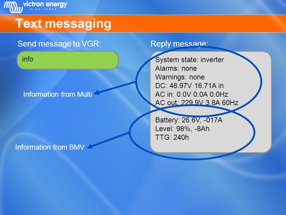 Text messaging Send message to VGR:Reply message: info System state: inverter Alarms: none Warnings: none DC: 48.97V 16.71A in AC in: 0.0V 0.0A 0.0Hz