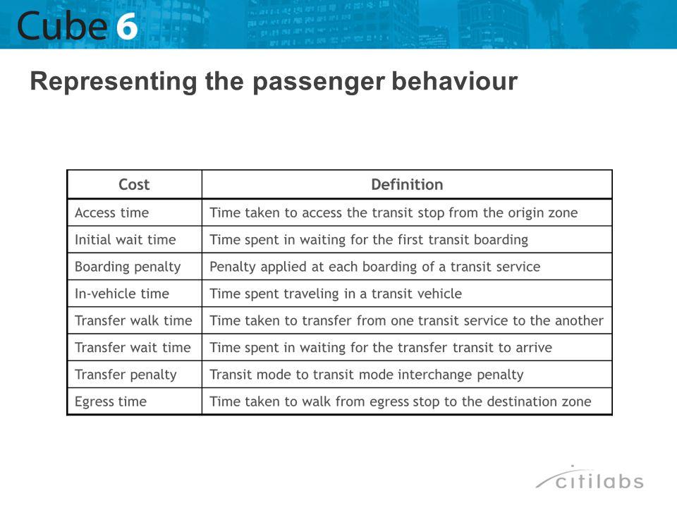Representing the passenger behaviour