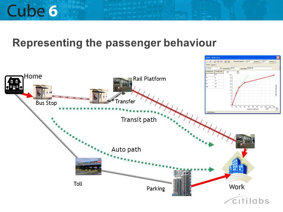 Home Work Toll Parking Transfer Bus Stop Rail Platform Transit path Auto path Representing the passenger behaviour