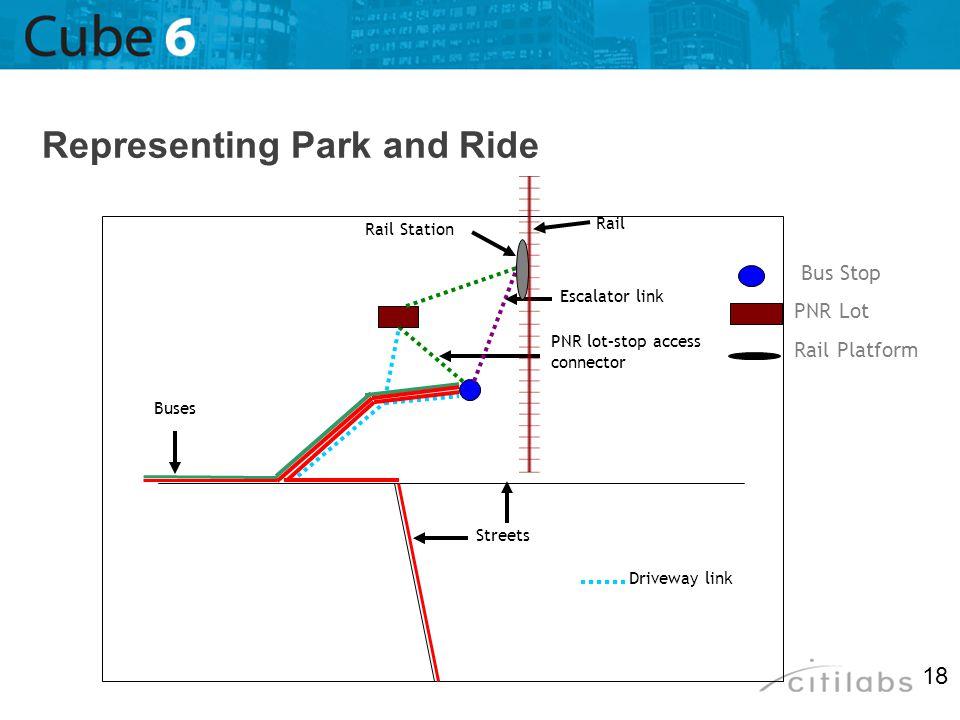 18 Representing Park and Ride PNR lot–stop access connector Driveway link Escalator link Buses Streets Rail Station Rail Bus Stop PNR Lot Rail Platfor
