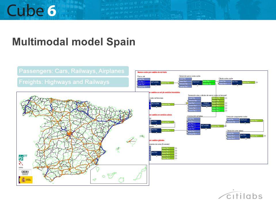 4. Exemplos internacionais de utilização do CUBE – Europa Passengers: Cars, Railways, Airplanes Freights: Highways and Railways Multimodal model Spain