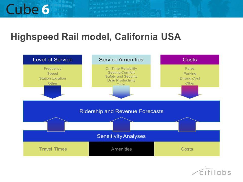 Highspeed Rail model, California USA