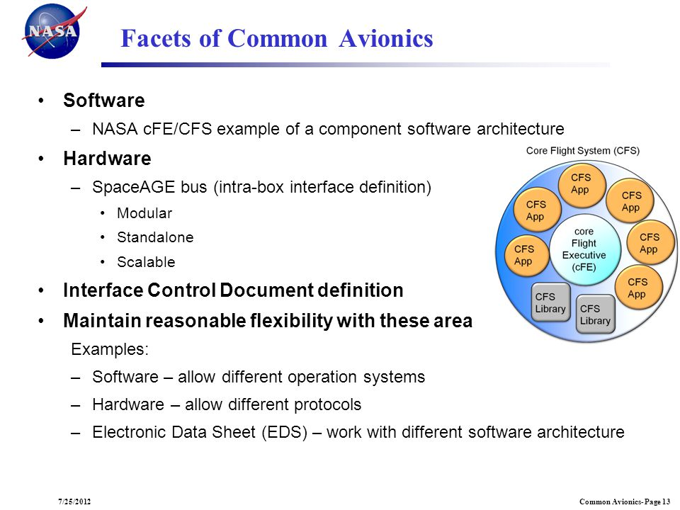 Common Avionics- Page 137/25/2012 Facets of Common Avionics Software –NASA cFE/CFS example of a component software architecture Hardware –SpaceAGE bus