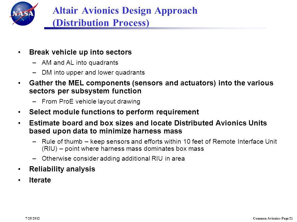 Common Avionics- Page 217/25/2012 Altair Avionics Design Approach (Distribution Process) Break vehicle up into sectors –AM and AL into quadrants –DM i