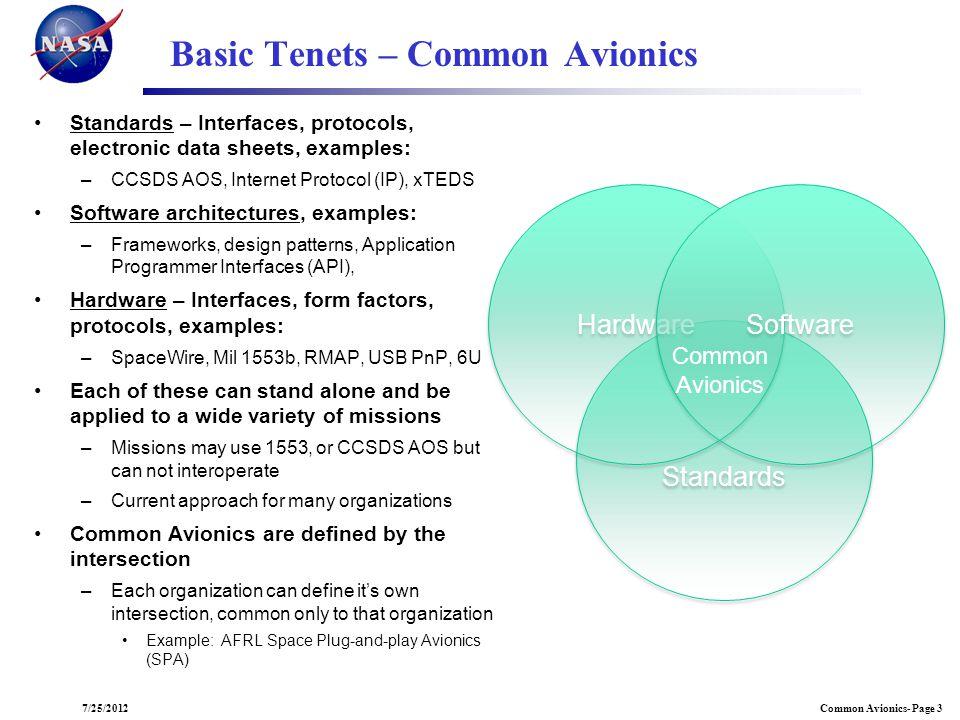 Common Avionics- Page 37/25/2012 Basic Tenets – Common Avionics Standards Hardware Software Common Avionics Standards – Interfaces, protocols, electro