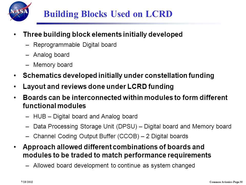 Common Avionics- Page 307/25/2012 Building Blocks Used on LCRD Three building block elements initially developed –Reprogrammable Digital board –Analog