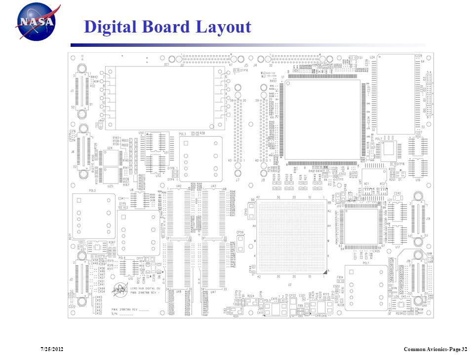 Common Avionics- Page 327/25/2012 Digital Board Layout