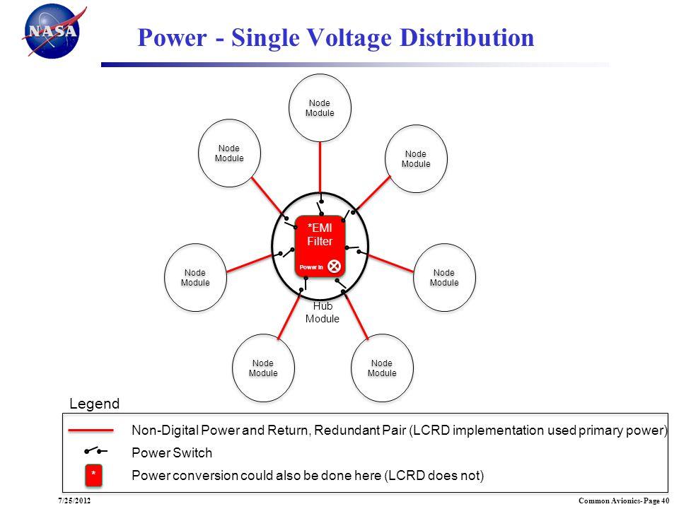 Common Avionics- Page 407/25/2012 Node Module Node Module Node Module *EMI Filter *EMI Filter Power In Hub Module Power - Single Voltage Distribution