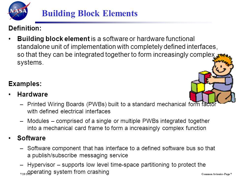 Common Avionics- Page 77/25/2012 Building Block Elements Definition: Building block element is a software or hardware functional standalone unit of im