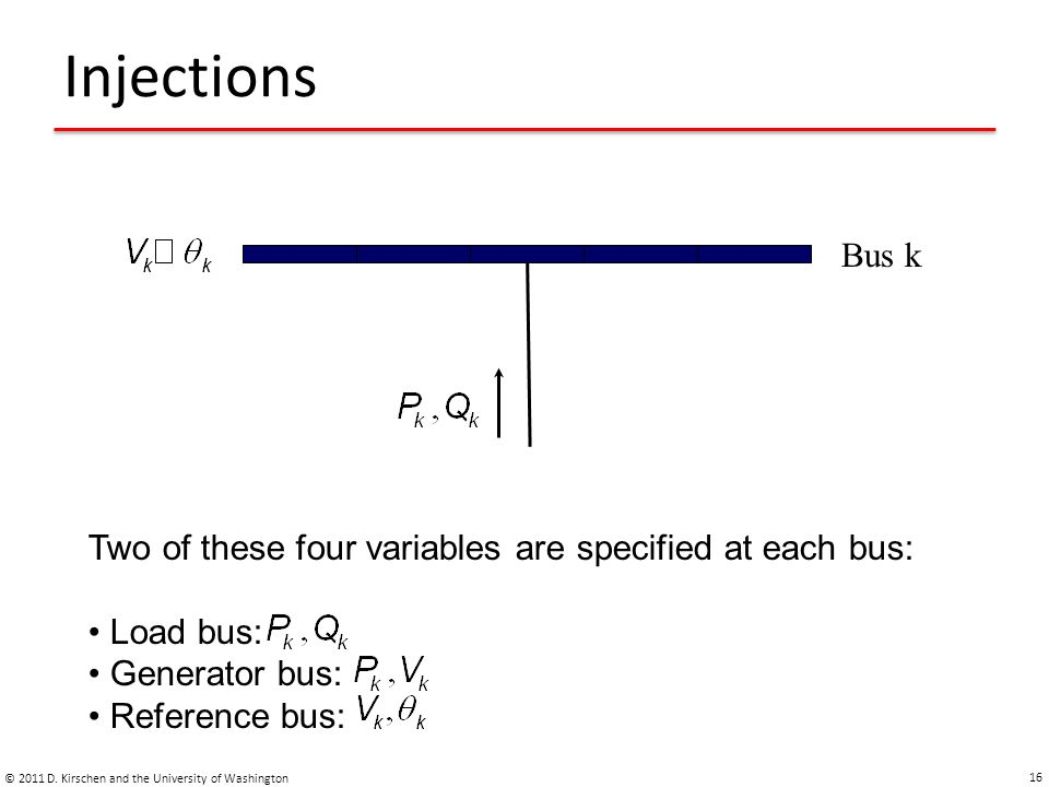 Injections © 2011 D. Kirschen and the University of Washington 16 Bus k Two of these four variables are specified at each bus: Load bus: Generator bus