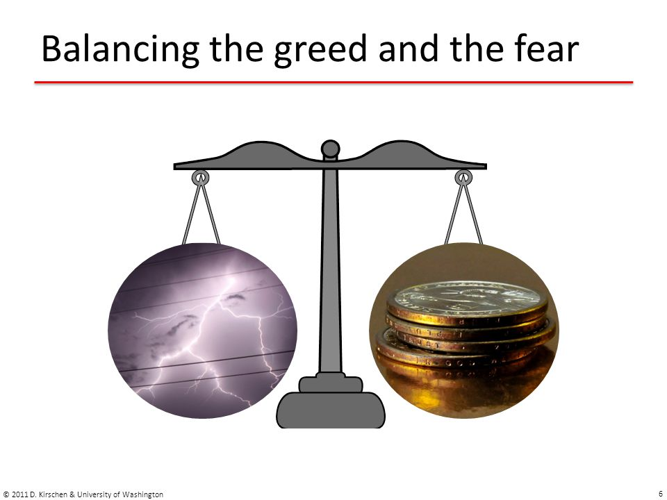 Balancing the greed and the fear © 2011 D. Kirschen & University of Washington 6