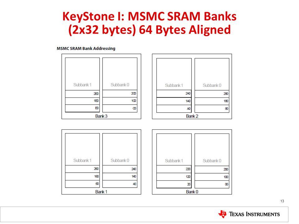KeyStone I: MSMC SRAM Banks (2x32 bytes) 64 Bytes Aligned 13