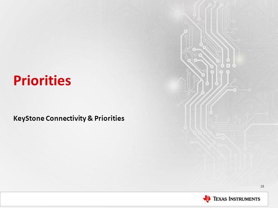 Priorities KeyStone Connectivity & Priorities 25