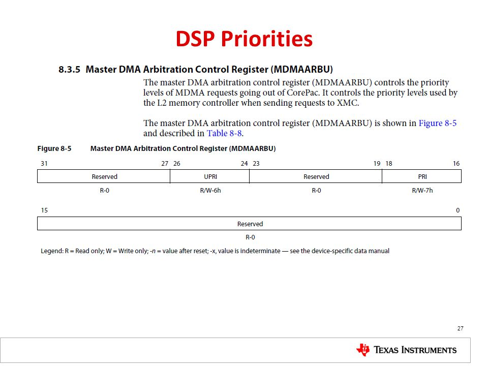 DSP Priorities 27