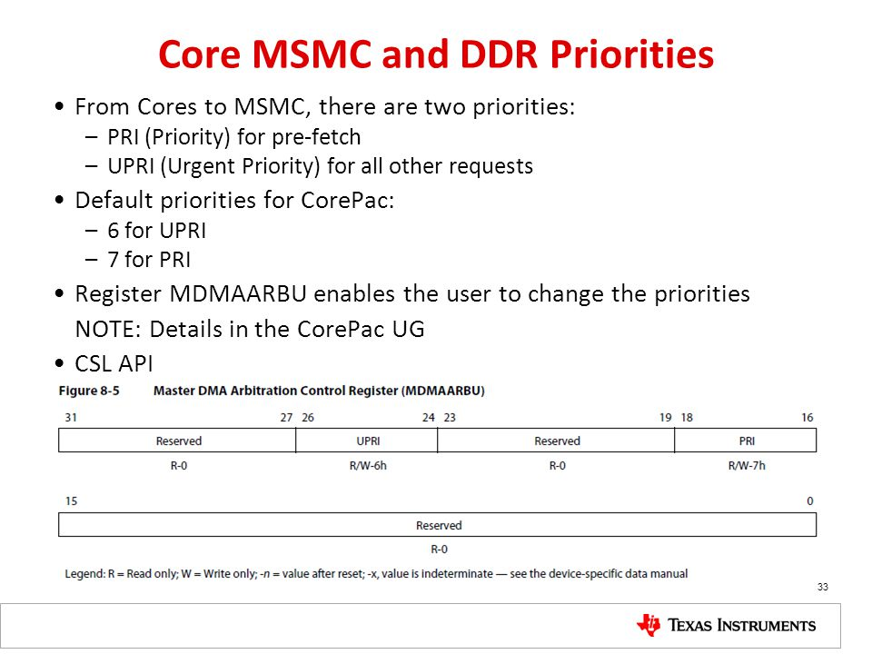 Core MSMC and DDR Priorities From Cores to MSMC, there are two priorities: –PRI (Priority) for pre-fetch –UPRI (Urgent Priority) for all other request