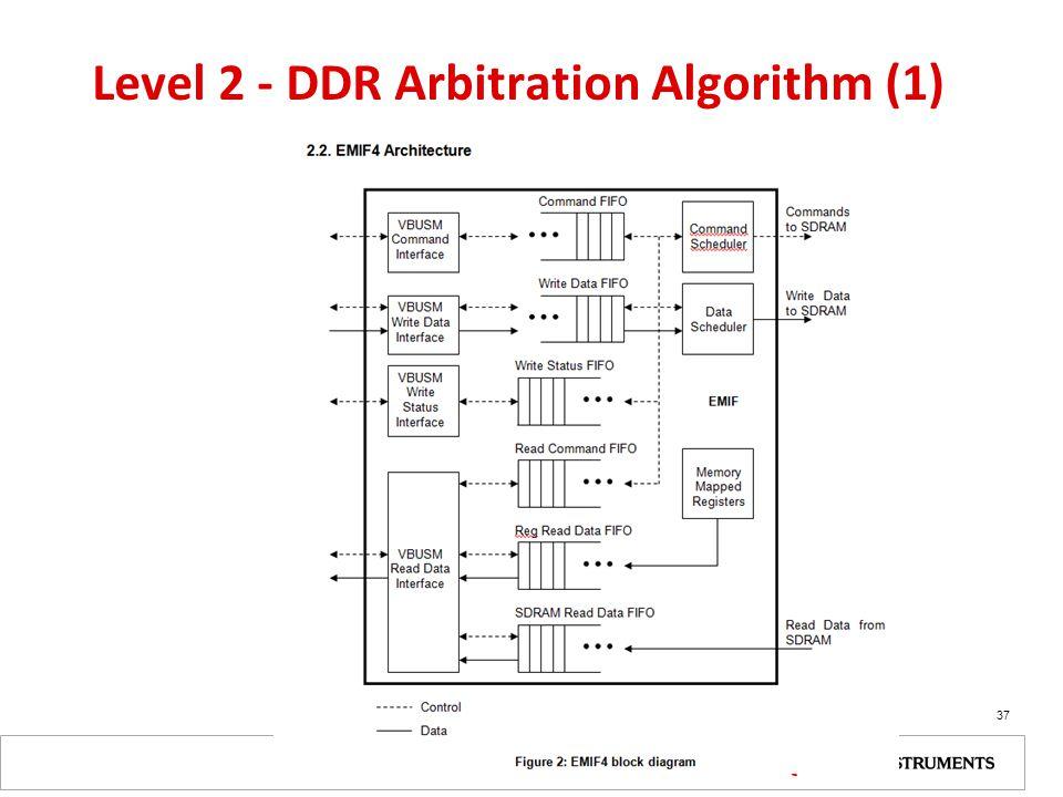 Level 2 - DDR Arbitration Algorithm (1) 37