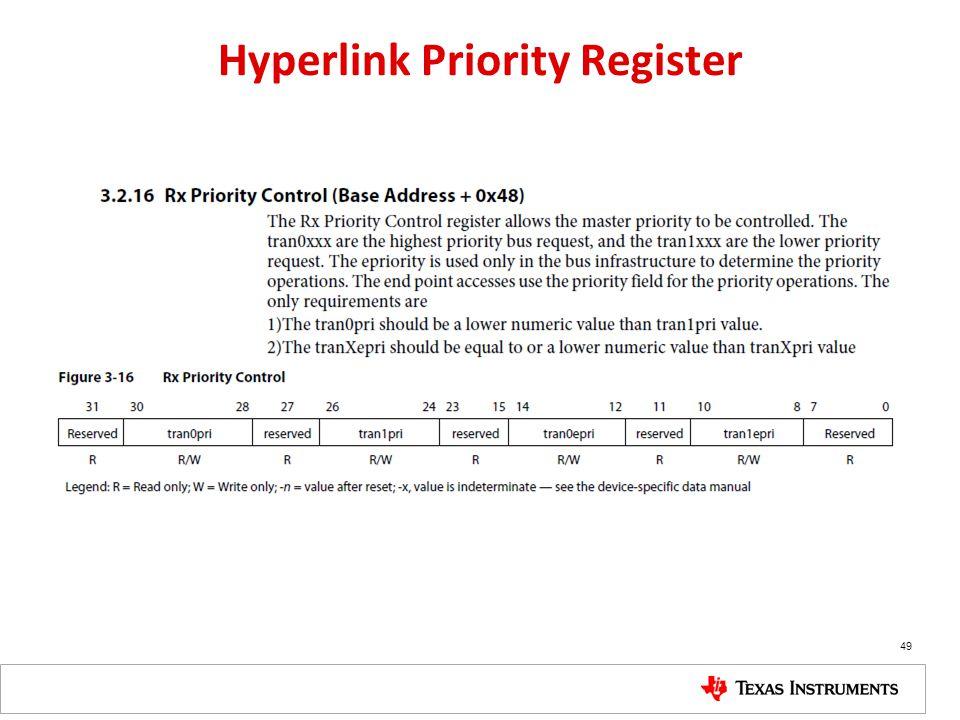 Hyperlink Priority Register 49