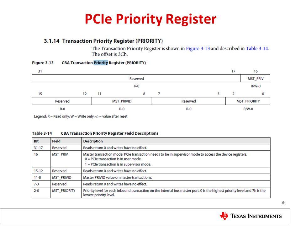 PCIe Priority Register 51