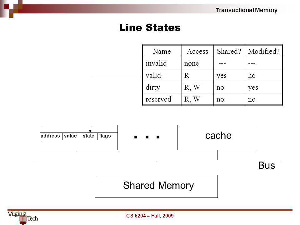 Transactional Memory CS 5204 – Fall, 2009 Line States Shared Memory Bus addressvaluestatetags cache... NameAccessShared?Modified? invalidnone --- vali