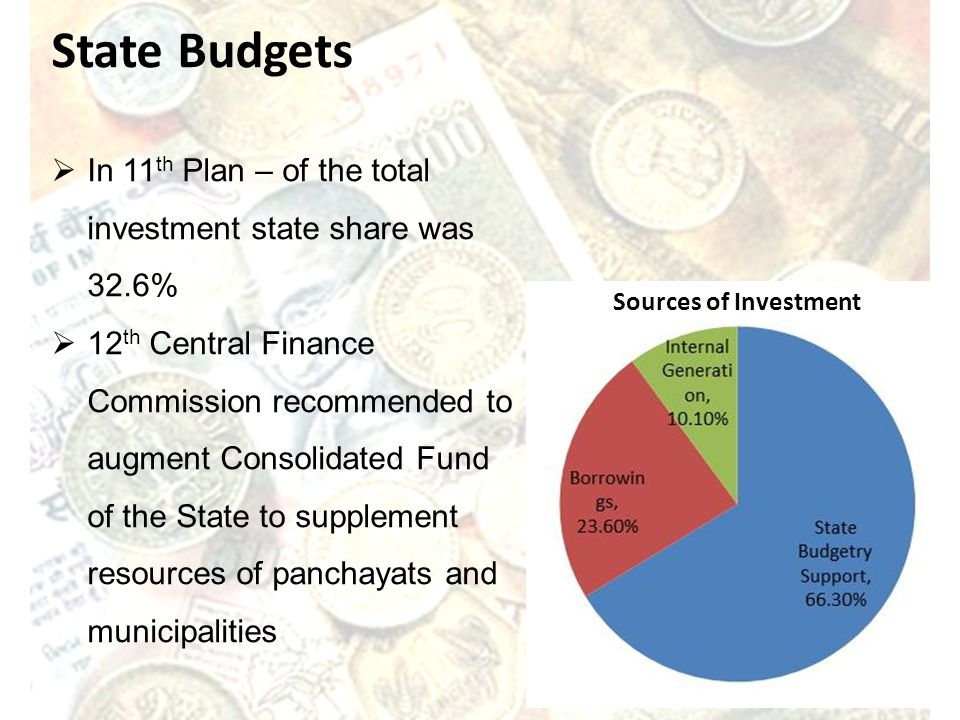 State Budgets In 11 th Plan – of the total investment state share was 32.6% 12 th Central Finance Commission recommended to augment Consolidated Fund