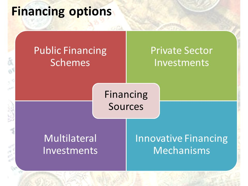 Financing options Public Financing Schemes Private Sector Investments Multilateral Investments Innovative Financing Mechanisms Financing Sources