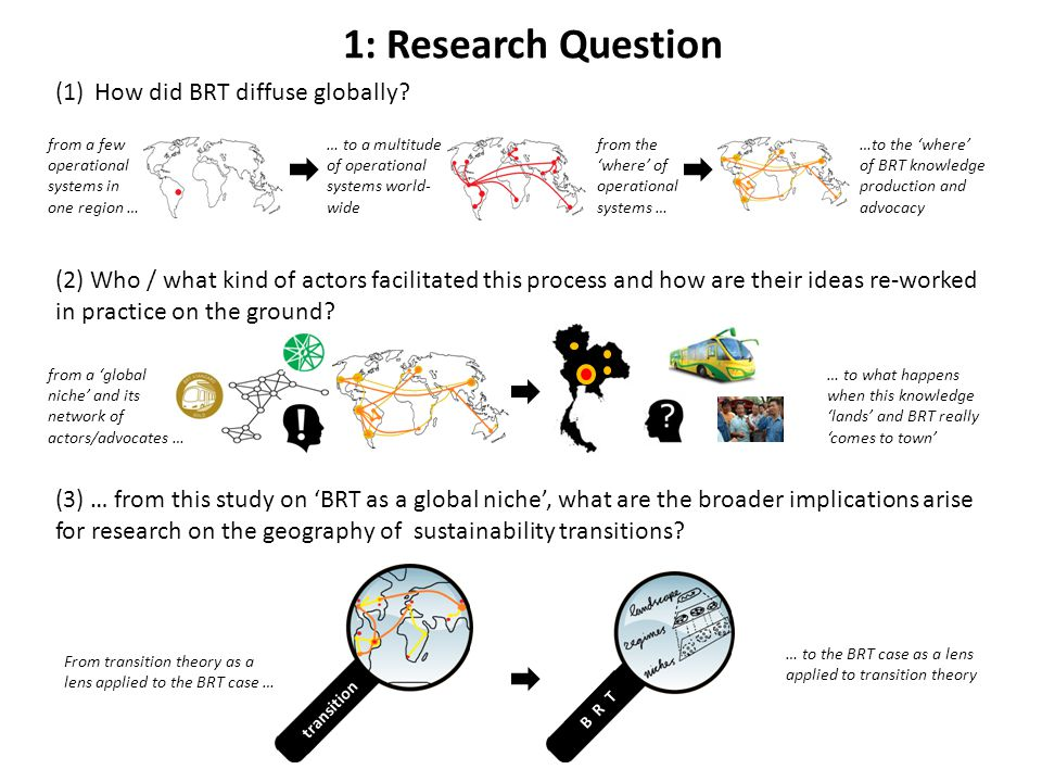 1: Research Question (1)How did BRT diffuse globally? (2) Who / what kind of actors facilitated this process and how are their ideas re-worked in prac