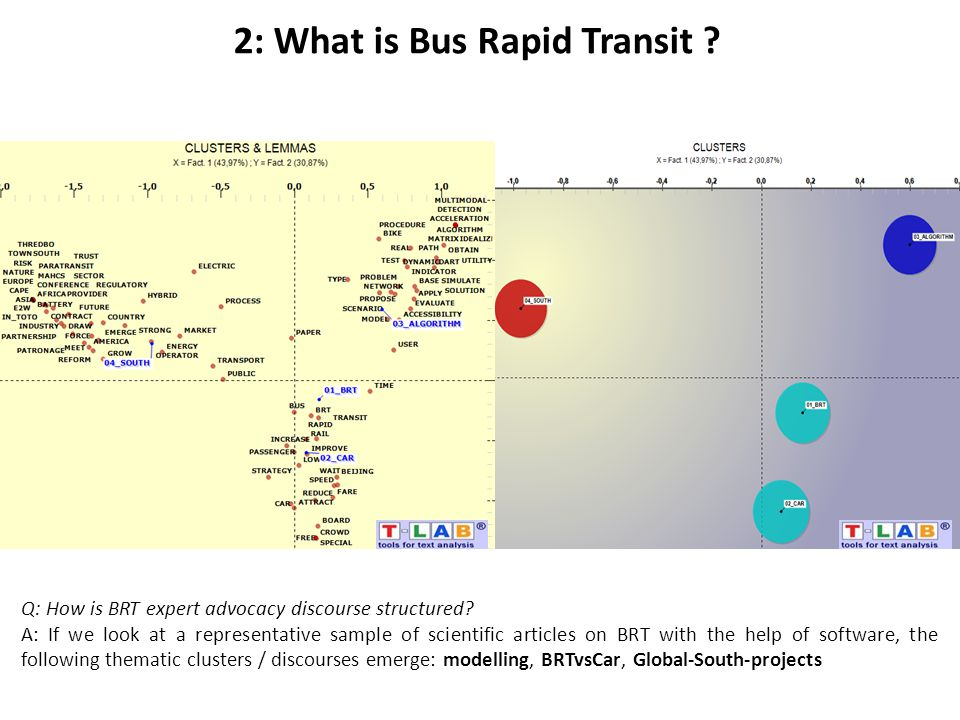 Q: How is BRT expert advocacy discourse structured.