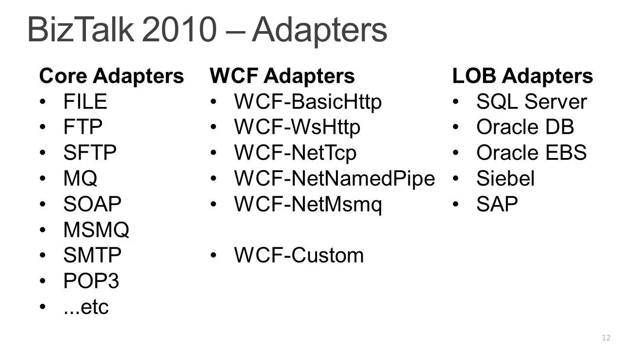BizTalk 2010 – Adapters 12