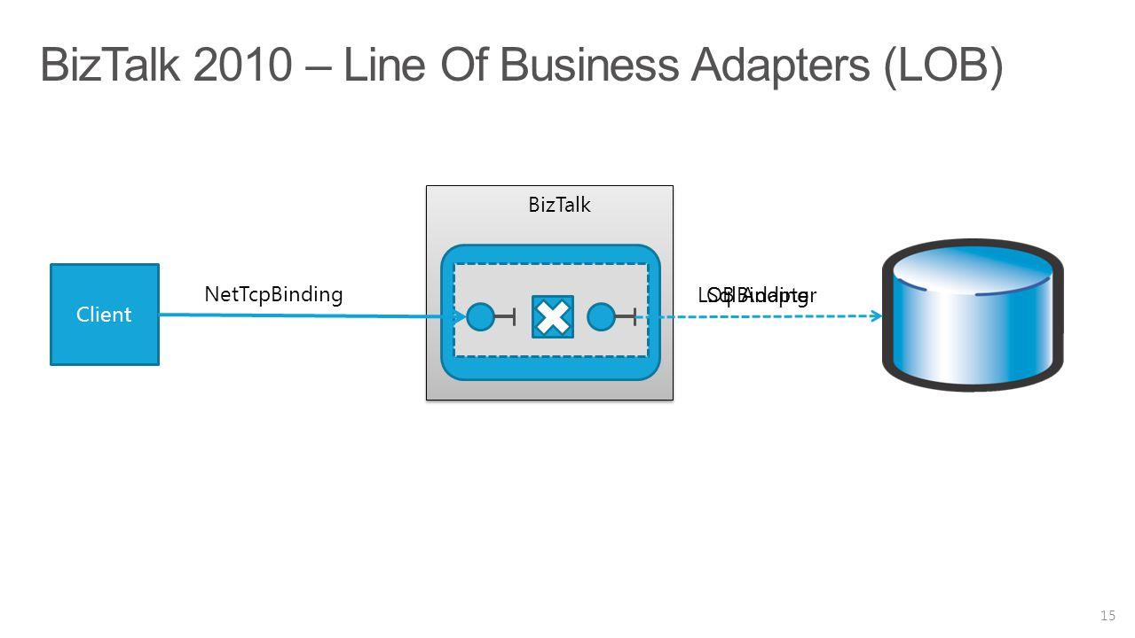 BizTalk 2010 – Line Of Business Adapters (LOB) 15 BizTalk Client SqlBinding NetTcpBinding LOB Adapter