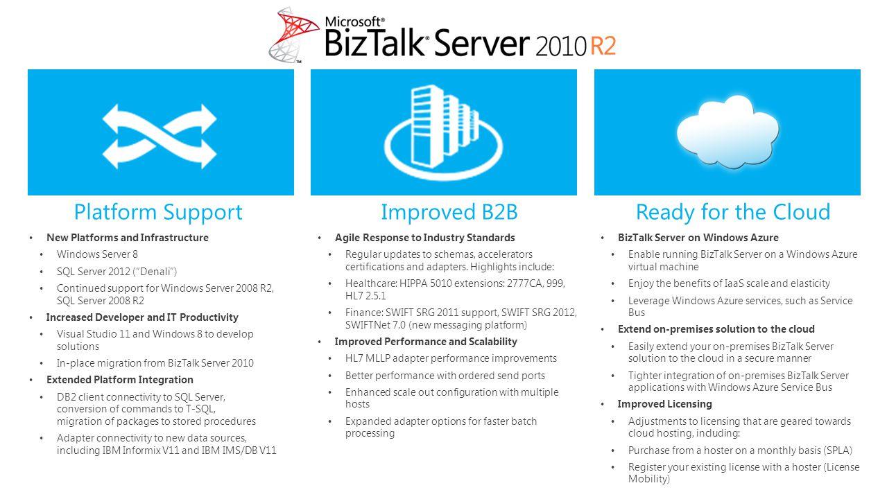 Ready for the Cloud BizTalk Server on Windows Azure Enable running BizTalk Server on a Windows Azure virtual machine Enjoy the benefits of IaaS scale