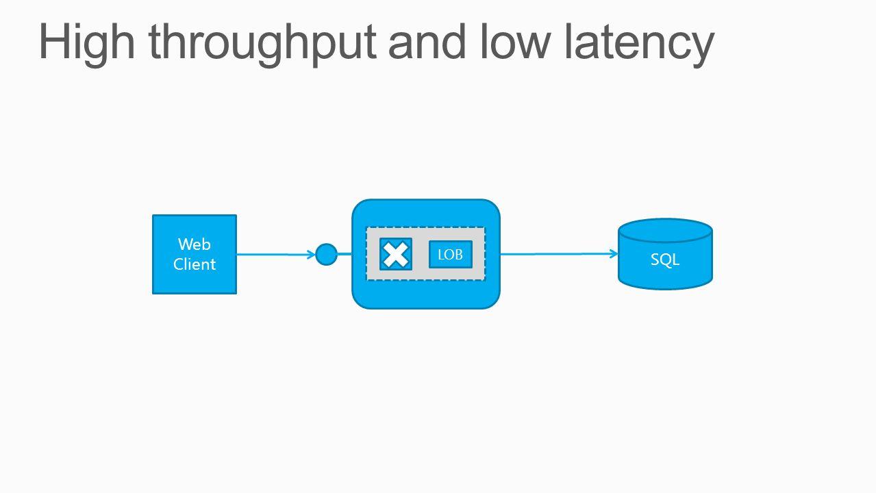 Web Client SQL LOB