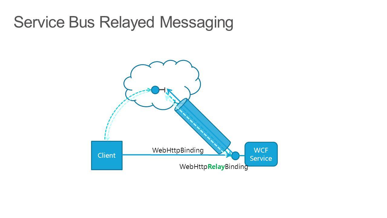 Service Bus Relayed Messaging Client WCF Service WebHttpBinding WebHttpRelayBinding