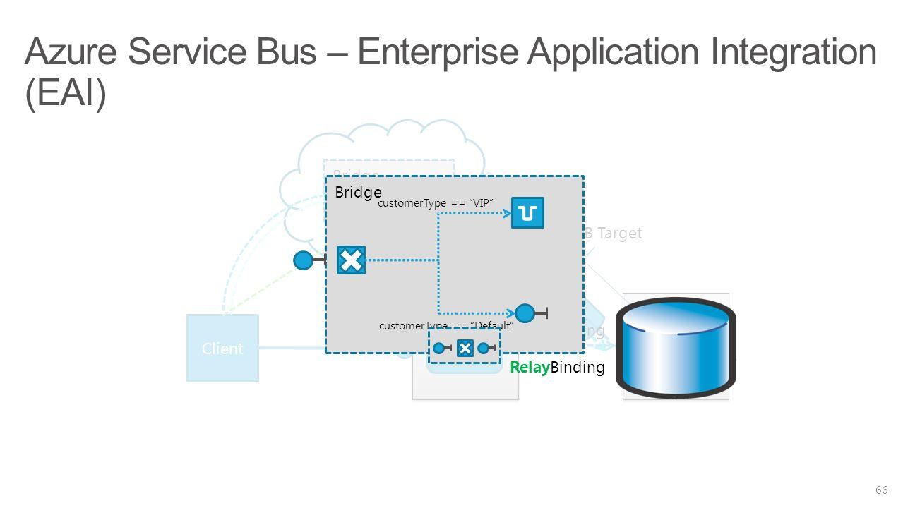 Azure Service Bus – Enterprise Application Integration (EAI) 66 BizTalkIIS Client Bridge SapBinding LOB Target Bridge customerType == VIP customerType