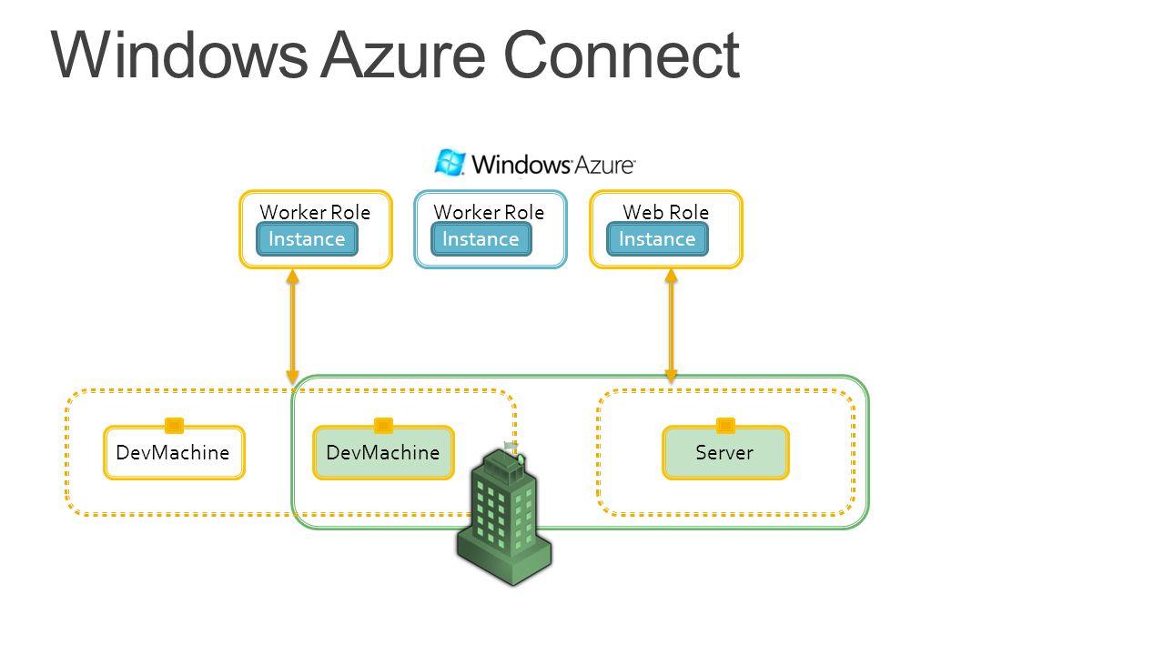 Windows Azure Connect DevMachineServer Worker Role Instance Worker Role Instance Web Role Instance DevMachine