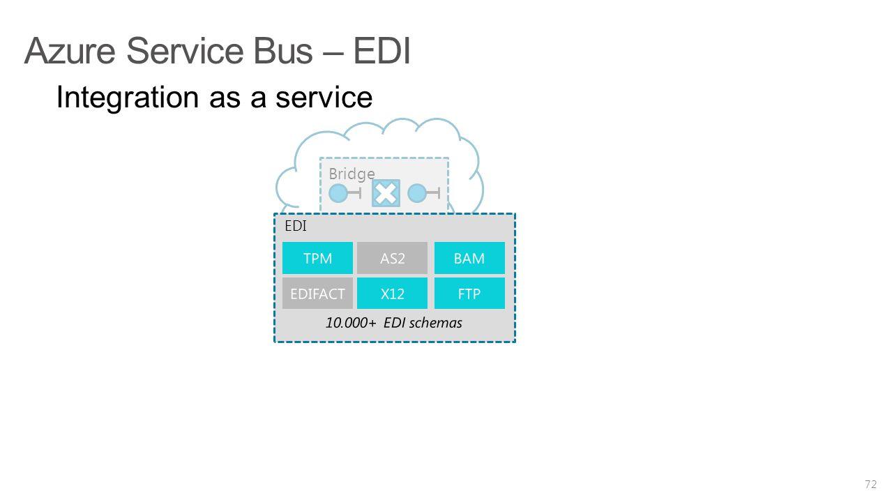 Azure Service Bus – EDI 72 Bridge EDI