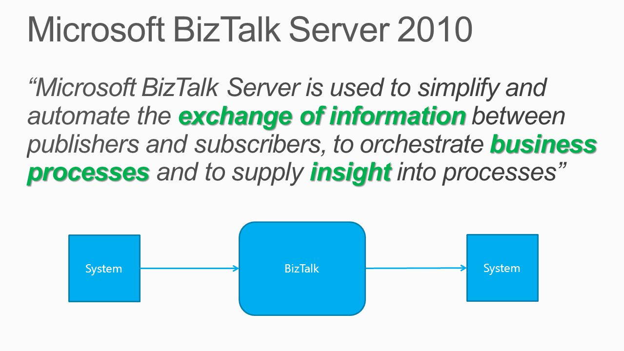 System BizTalk System