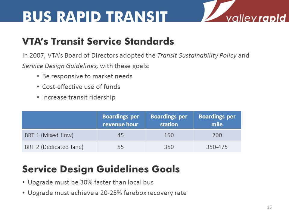 BUS RAPID TRANSIT VTAs Transit Service Standards BUS RAPID TRANSIT In 2007, VTAs Board of Directors adopted the Transit Sustainability Policy and Service Design Guidelines, with these goals: Be responsive to market needs Cost-effective use of funds Increase transit ridership Boardings per revenue hour Boardings per station Boardings per mile BRT 1 (Mixed flow)45150200 BRT 2 (Dedicated lane)55350350-475 Upgrade must be 30% faster than local bus Upgrade must achieve a 20-25% farebox recovery rate Service Design Guidelines Goals 16