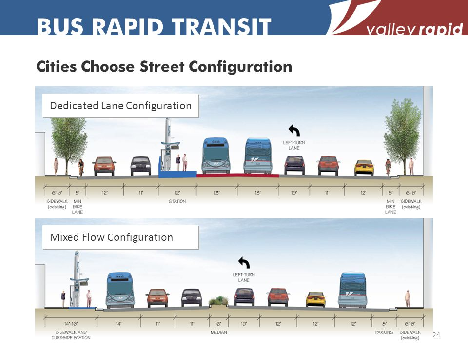 Cities Choose Street Configuration BUS RAPID TRANSIT Dedicated Lane Configuration Mixed Flow Configuration 24