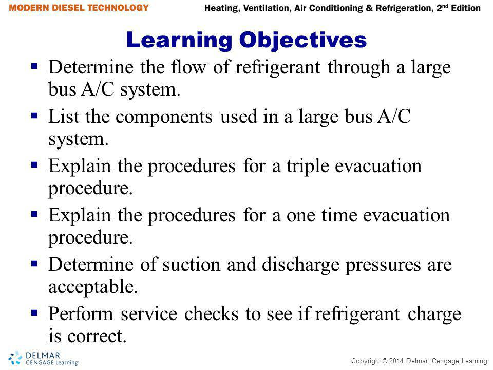 Copyright © 2014 Delmar, Cengage Learning Learning Objectives Determine the flow of refrigerant through a large bus A/C system. List the components us