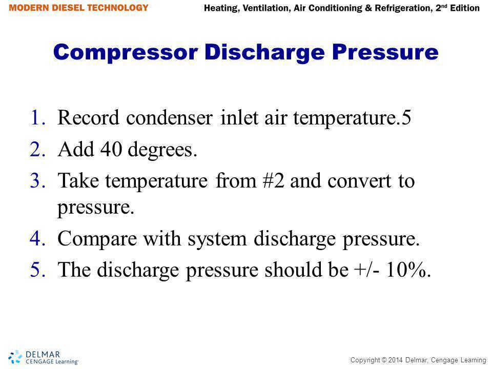 Copyright © 2014 Delmar, Cengage Learning Compressor Discharge Pressure 1.Record condenser inlet air temperature.5 2.Add 40 degrees. 3.Take temperatur