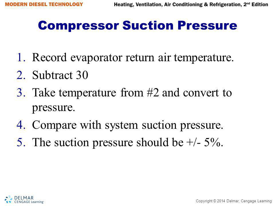 Copyright © 2014 Delmar, Cengage Learning Compressor Suction Pressure 1.Record evaporator return air temperature. 2.Subtract 30 3.Take temperature fro