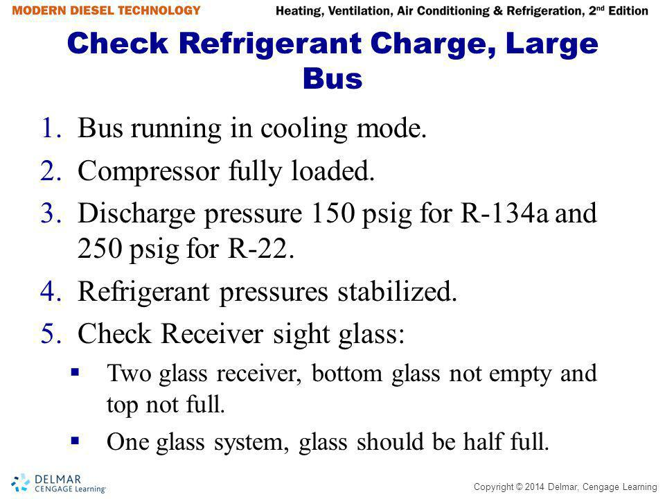 Copyright © 2014 Delmar, Cengage Learning Check Refrigerant Charge, Large Bus 1.Bus running in cooling mode. 2.Compressor fully loaded. 3.Discharge pr