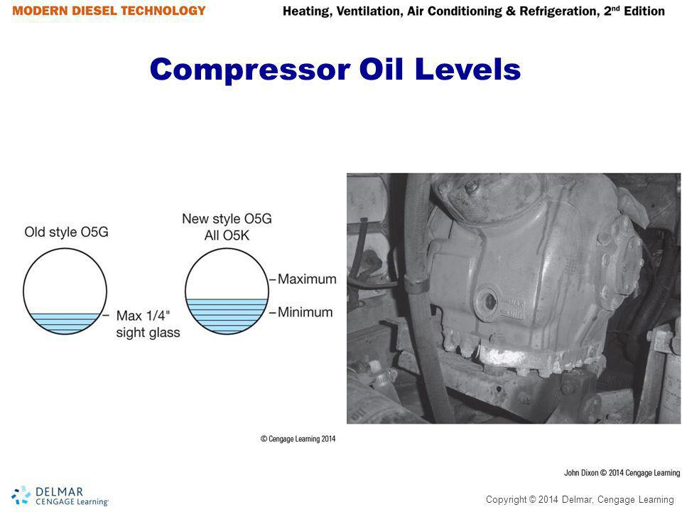 Copyright © 2014 Delmar, Cengage Learning Compressor Oil Levels
