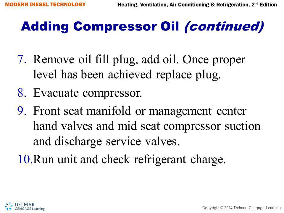 Copyright © 2014 Delmar, Cengage Learning Adding Compressor Oil (continued) 7.Remove oil fill plug, add oil. Once proper level has been achieved repla