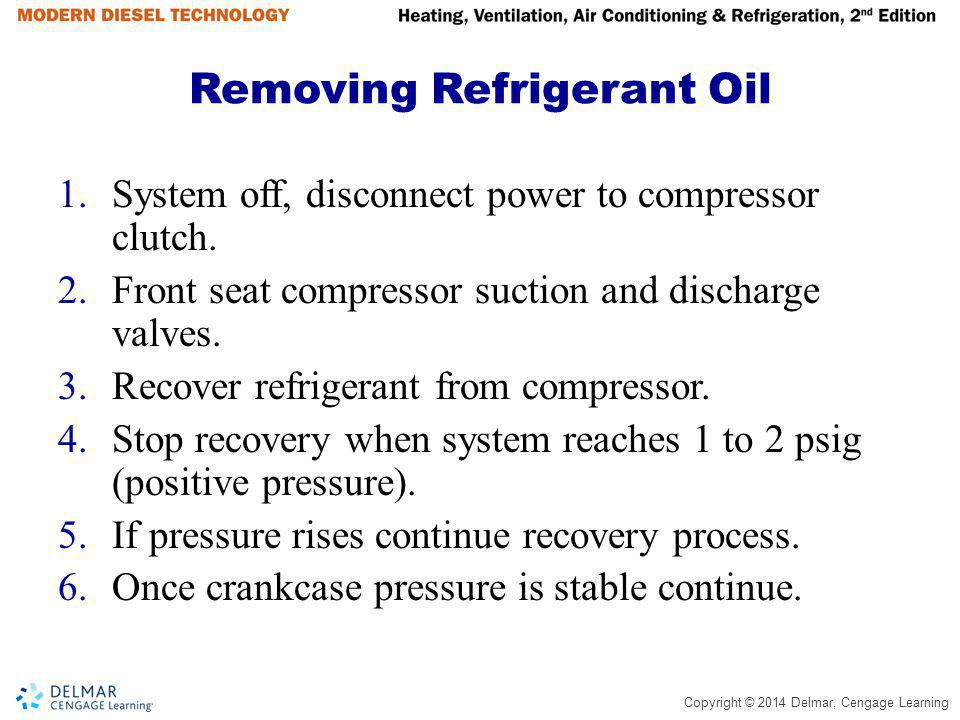 Copyright © 2014 Delmar, Cengage Learning Removing Refrigerant Oil 1.System off, disconnect power to compressor clutch. 2.Front seat compressor suctio