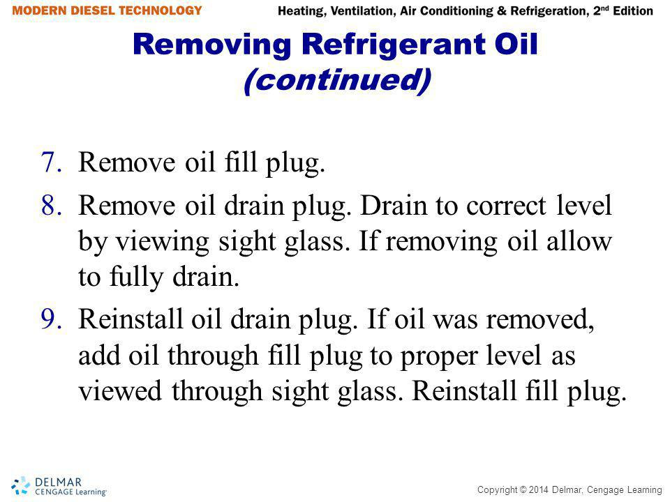 Copyright © 2014 Delmar, Cengage Learning Removing Refrigerant Oil (continued) 7.Remove oil fill plug. 8.Remove oil drain plug. Drain to correct level
