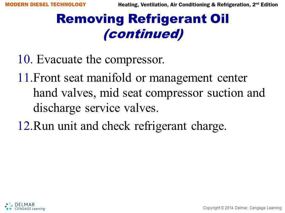 Copyright © 2014 Delmar, Cengage Learning Removing Refrigerant Oil (continued) 10. Evacuate the compressor. 11.Front seat manifold or management cente